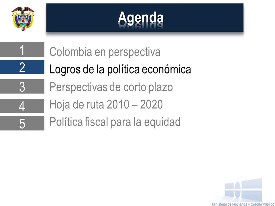 Ministerio de Hacienda y Crédito Público Colombia en perspectiva Logros de la política económica Perspectivas de corto plazo Hoja de ruta 2010 – 2020