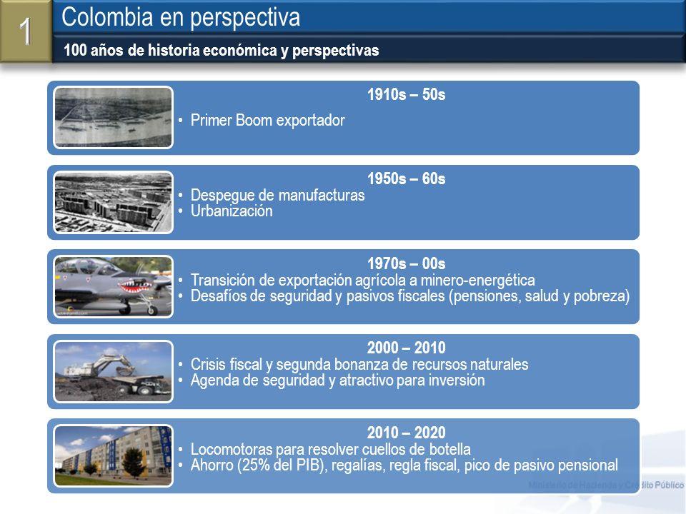 Ministerio de Hacienda y Crédito Público 100 años de historia económica y perspectivas Colombia en perspectiva 1910s – 50s Primer Boom exportador 1950