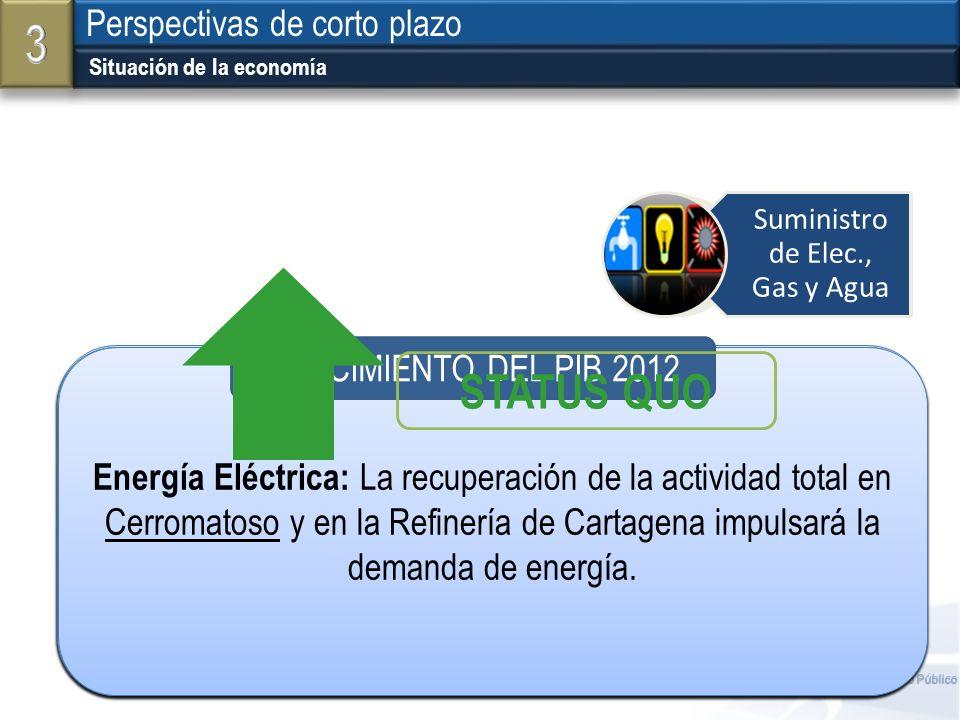 Ministerio de Hacienda y Crédito Público Menores lluvias: Mejores cultivos (- tiempo de fluorescencia). Extracción de minerales en minas abiertas. Men