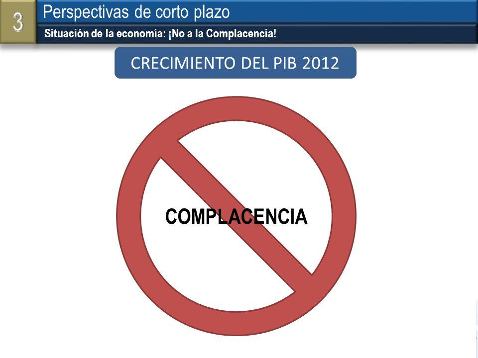 Ministerio de Hacienda y Crédito Público Situación de la economía: ¡No a la Complacencia! Perspectivas de corto plazo CRECIMIENTO DEL PIB 2012 RIESGOS