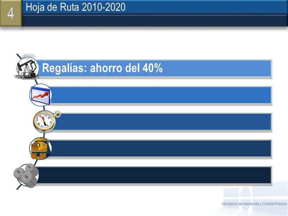 Ministerio de Hacienda y Crédito Público Hoja de Ruta 2010-2020 Regalías: ahorro del 40%
