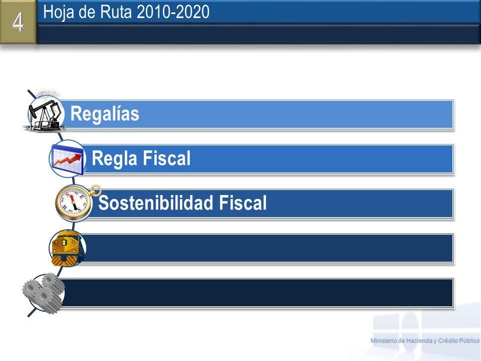 Ministerio de Hacienda y Crédito Público Hoja de Ruta 2010-2020 Regalías Regla Fiscal Sostenibilidad Fiscal