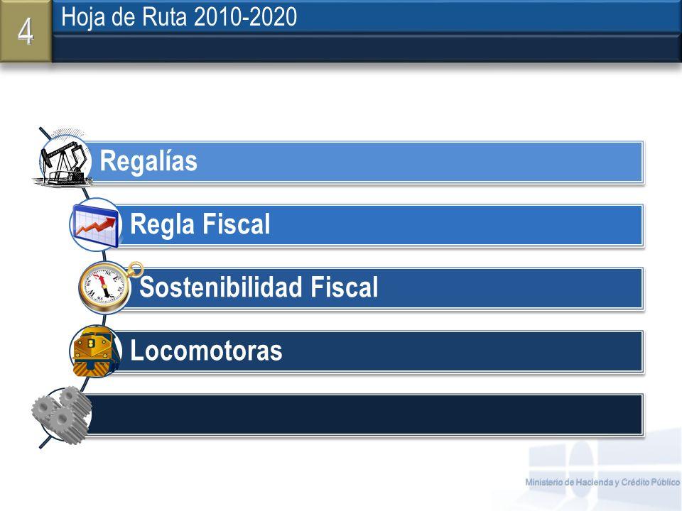 Ministerio de Hacienda y Crédito Público Hoja de Ruta 2010-2020 Regalías Regla Fiscal Sostenibilidad Fiscal Locomotoras