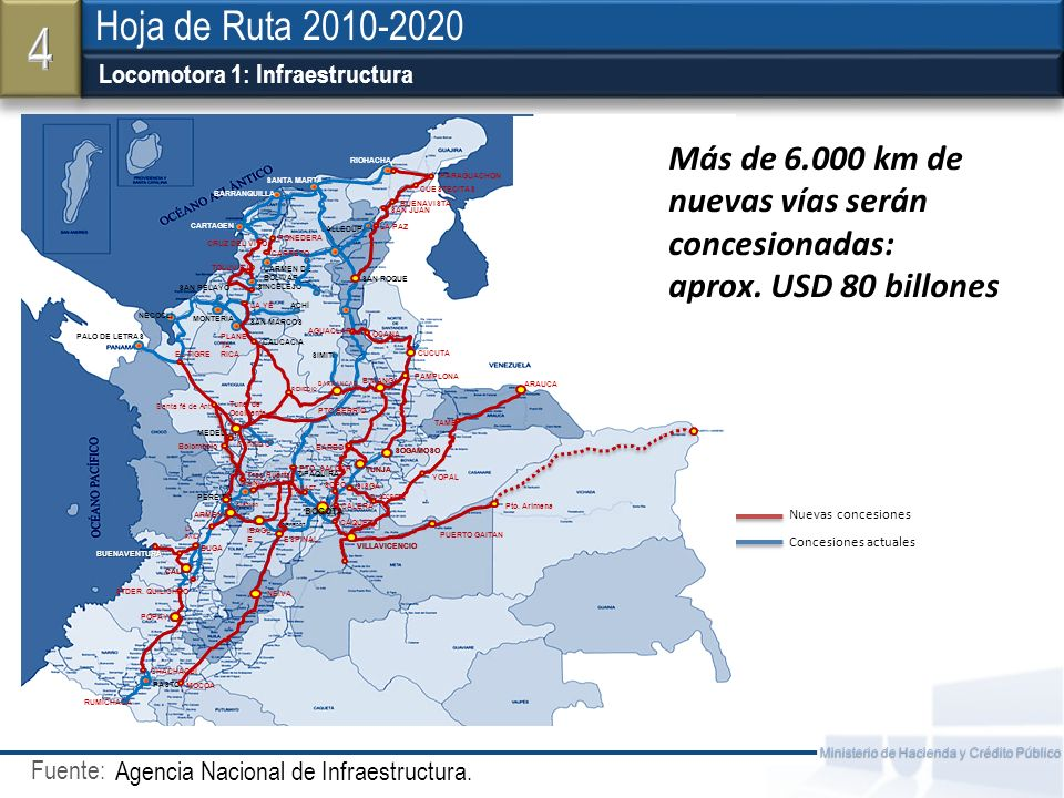 Fuente: Ministerio de Hacienda y Crédito Público Locomotora 1: Infraestructura Hoja de Ruta 2010-2020 Agencia Nacional de Infraestructura. Nuevas conc