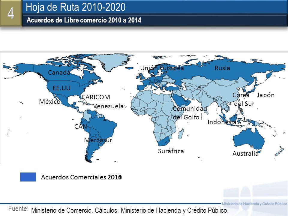 Fuente: Ministerio de Hacienda y Crédito Público Acuerdos de Libre comercio 2010 a 2014 Hoja de Ruta 2010-2020 Ministerio de Comercio. Cálculos: Minis