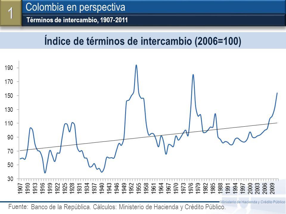 Fuente: Ministerio de Hacienda y Crédito Público Índice de términos de intercambio (2006=100) Términos de intercambio, 1907-2011 Colombia en perspecti