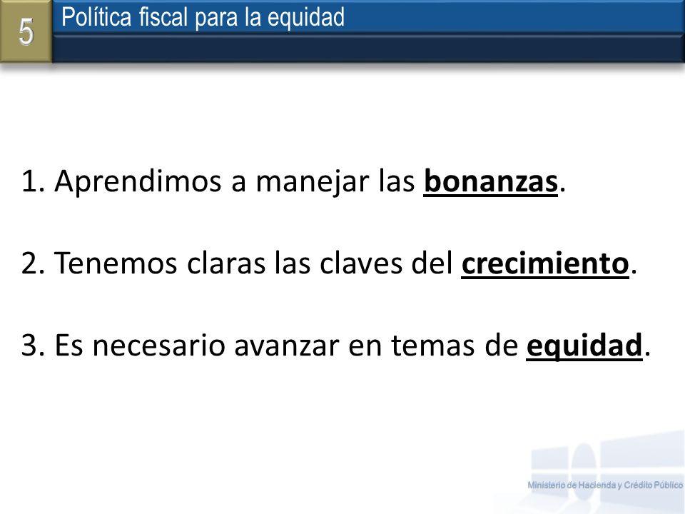 Ministerio de Hacienda y Crédito Público Política fiscal para la equidad 1. Aprendimos a manejar las bonanzas. 2. Tenemos claras las claves del crecim