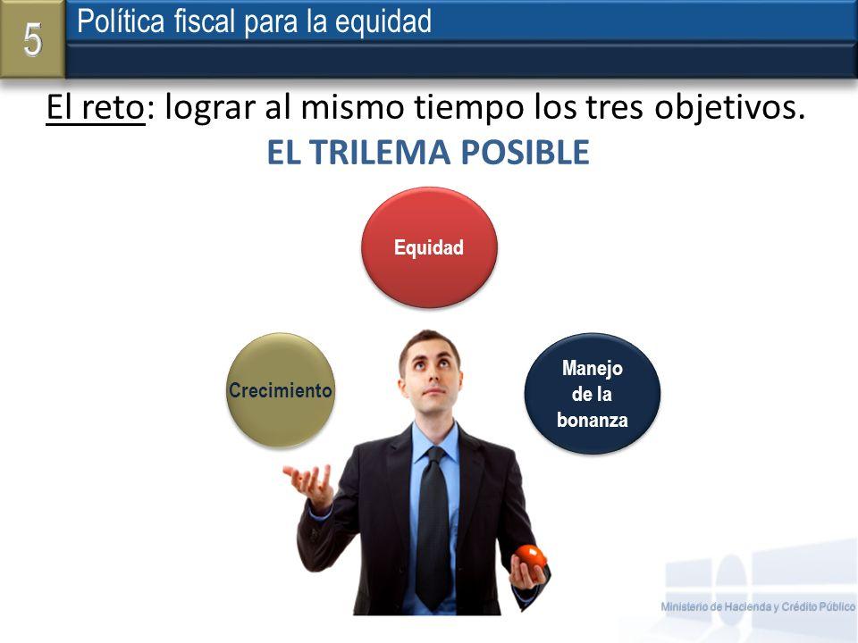 Ministerio de Hacienda y Crédito Público Política fiscal para la equidad Crecimiento Equidad Manejo de la bonanza El reto: lograr al mismo tiempo los