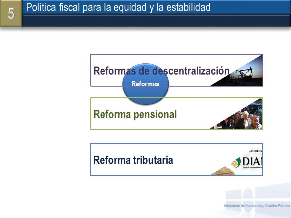 Ministerio de Hacienda y Crédito Público Política fiscal para la equidad y la estabilidad Equidad Reformas Reforma pensional Reformas de descentraliza