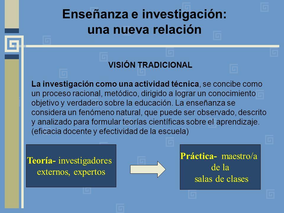 Enseñanza e investigación: una nueva relación VISIÓN TRADICIONAL La investigación como una actividad técnica, se concibe como un proceso racional, metódico, dirigido a lograr un conocimiento objetivo y verdadero sobre la educación.
