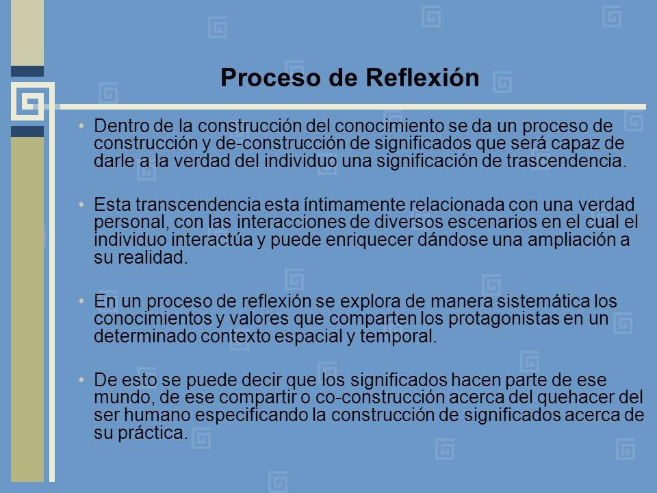 Proceso de Reflexión Dentro de la construcción del conocimiento se da un proceso de construcción y de-construcción de significados que será capaz de darle a la verdad del individuo una significación de trascendencia.