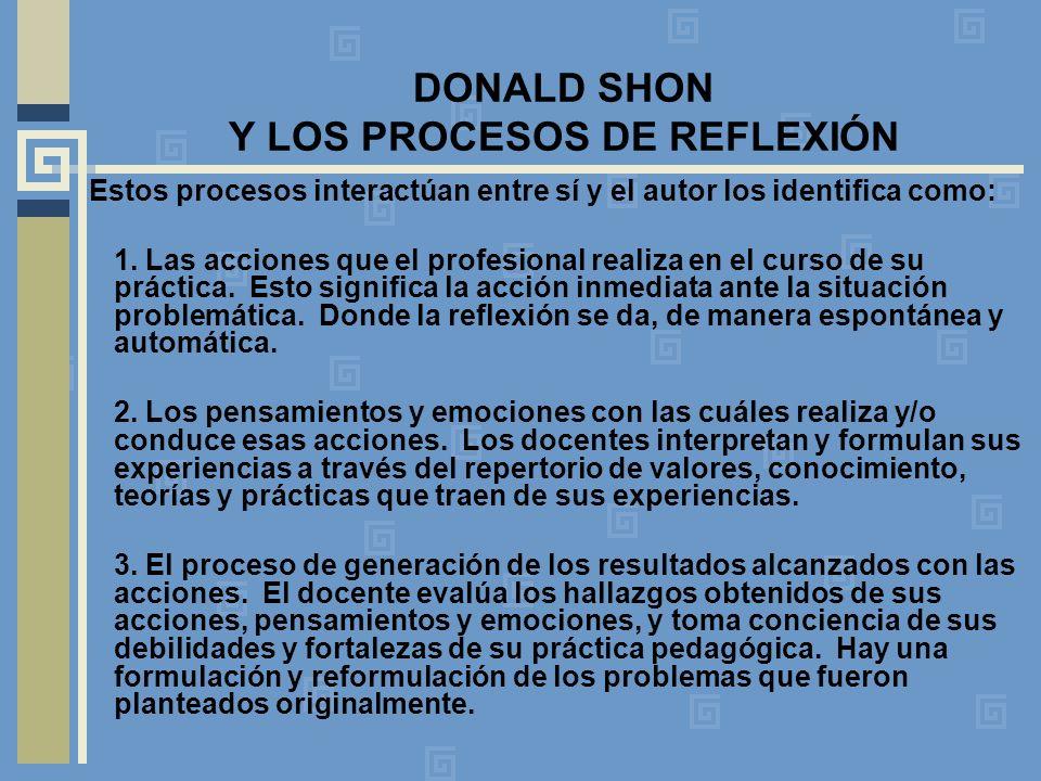 DONALD SHON Y LOS PROCESOS DE REFLEXIÓN Estos procesos interactúan entre sí y el autor los identifica como: 1. Las acciones que el profesional realiza