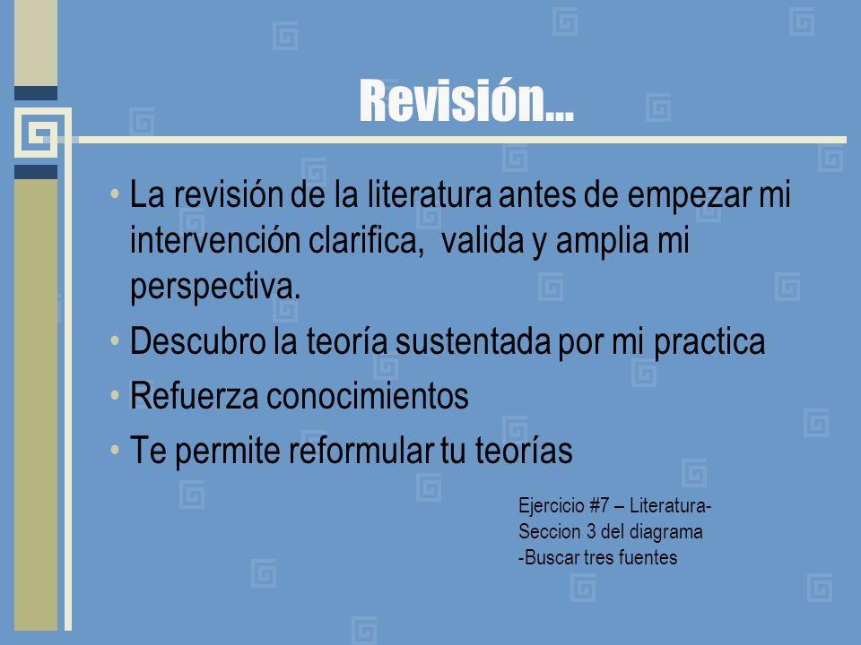 Revisión… La revisión de la literatura antes de empezar mi intervención clarifica, valida y amplia mi perspectiva. Descubro la teoría sustentada por m