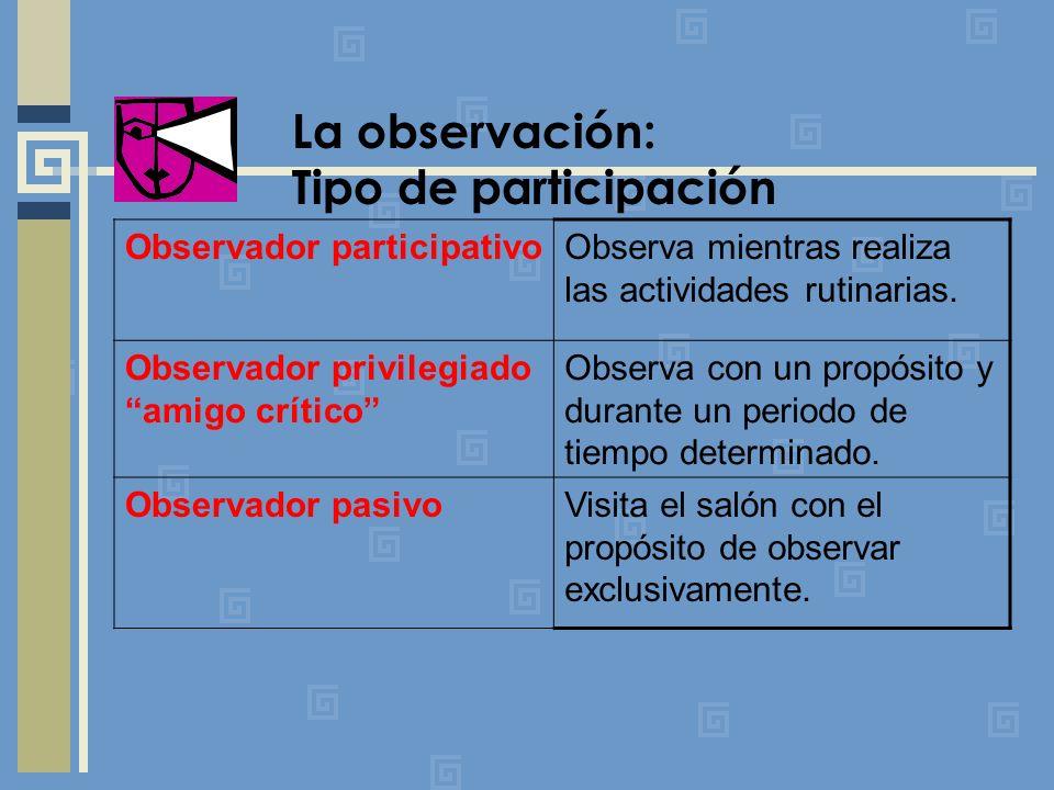 La observación: Tipo de participación Observador participativoObserva mientras realiza las actividades rutinarias. Observador privilegiado amigo críti