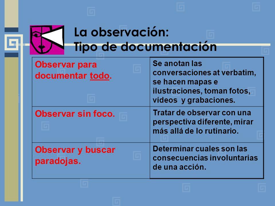 La observación: Tipo de documentación Observar para documentar todo. Se anotan las conversaciones at verbatim, se hacen mapas e ilustraciones, toman f