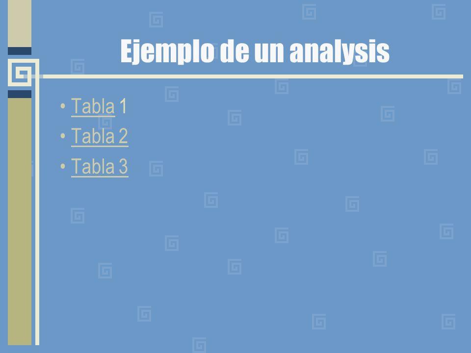 Ejemplo de un analysis Tabla 1Tabla Tabla 2 Tabla 3