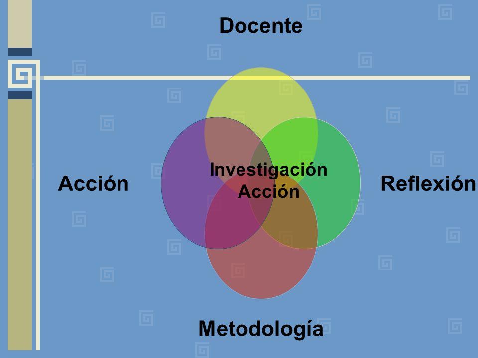 Docente Reflexión Metodología Acción Investigación Acción