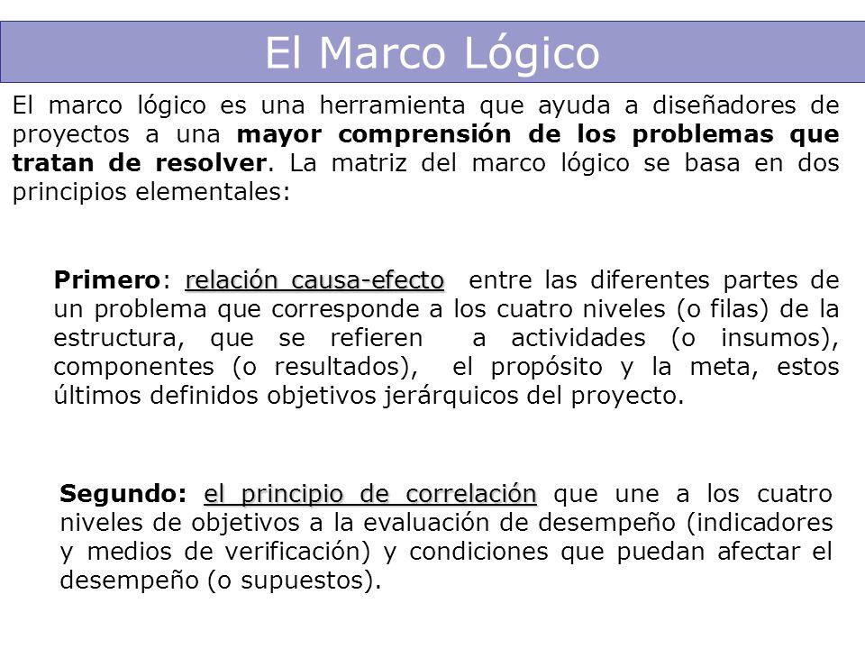 El marco lógico es una herramienta que ayuda a diseñadores de proyectos a una mayor comprensión de los problemas que tratan de resolver. La matriz del