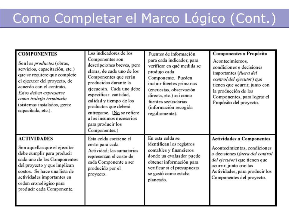 Como Completar el Marco Lógico (Cont.)