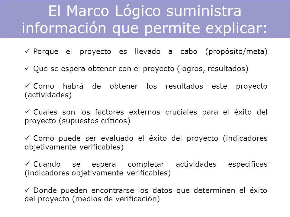 El Marco Lógico suministra información que permite explicar: Porque el proyecto es llevado a cabo (propósito/meta) Que se espera obtener con el proyec