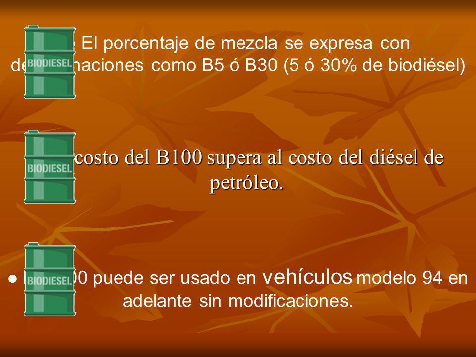 El costo del B100 supera al costo del diésel de petróleo. El costo del B100 supera al costo del diésel de petróleo. El porcentaje de mezcla se expresa