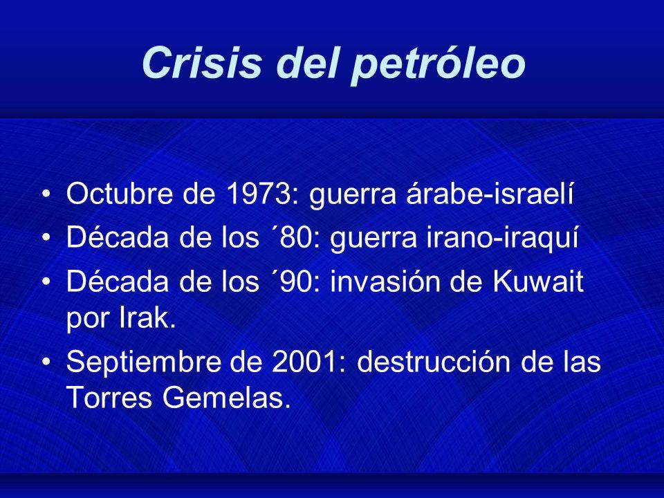 Crisis del petróleo Octubre de 1973: guerra árabe-israelí Década de los ´80: guerra irano-iraquí Década de los ´90: invasión de Kuwait por Irak. Septi