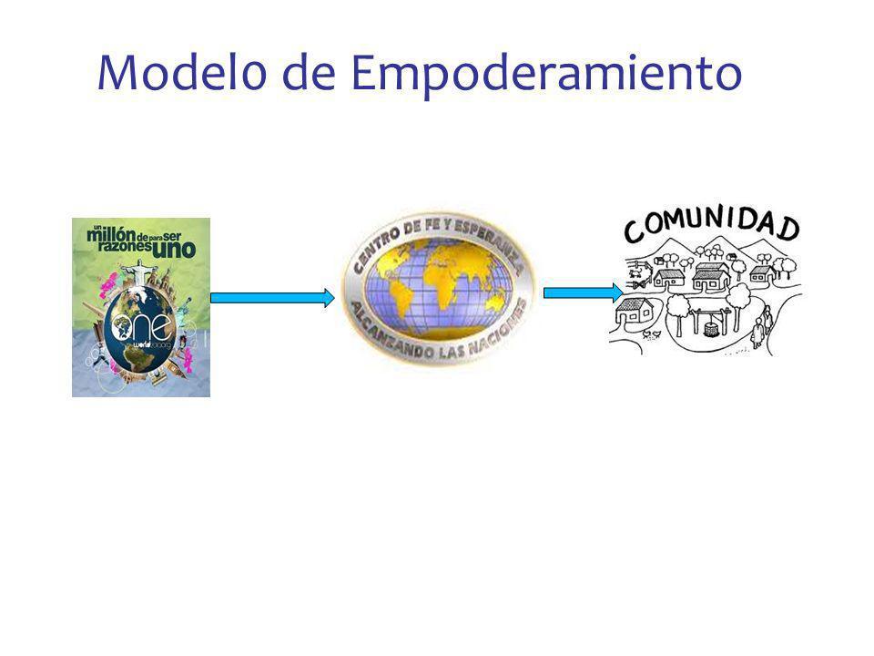 Centro de Fe y Esperanza www.rutaigubernamental.org