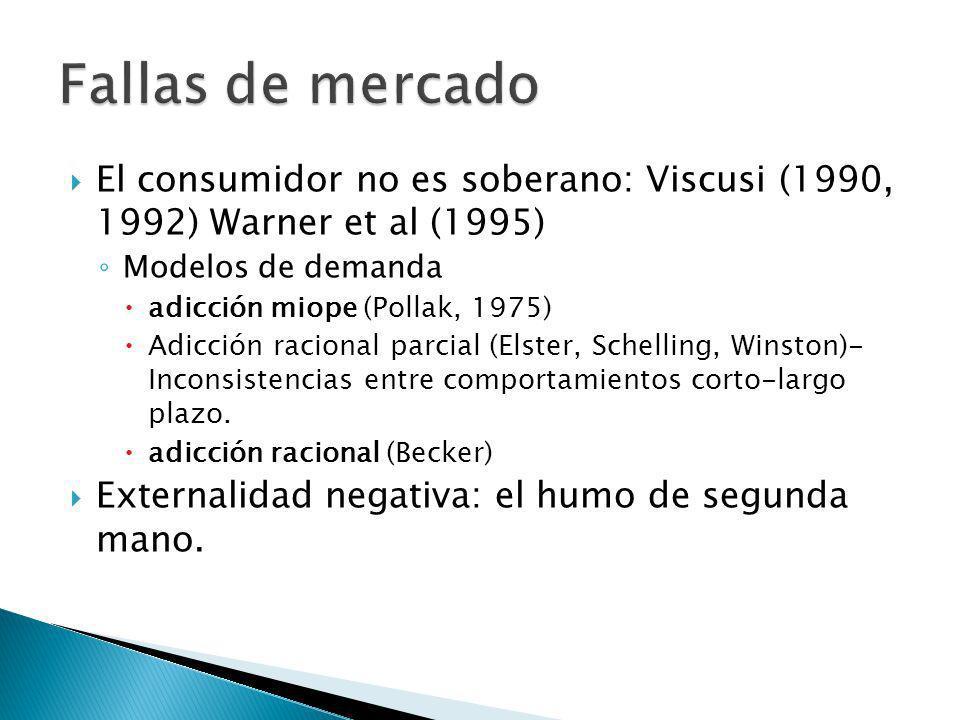 El consumidor no es soberano: Viscusi (1990, 1992) Warner et al (1995) Modelos de demanda adicción miope (Pollak, 1975) Adicción racional parcial (Els