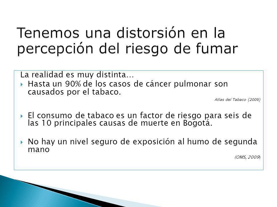 La realidad es muy distinta… Hasta un 90% de los casos de cáncer pulmonar son causados por el tabaco. Atlas del Tabaco (2009) El consumo de tabaco es