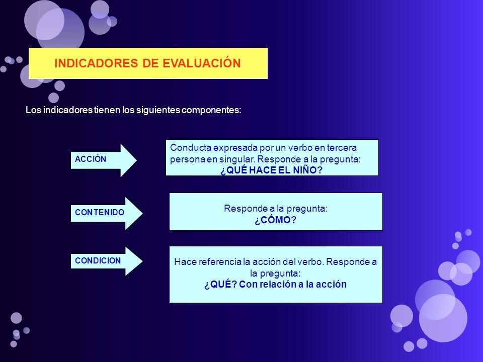 CRITERIOS INDICADOR DE EVALUACIÓN TÉCNICA DE EVALUACIÓN INSTRUMENTO DE EVALUACIÓN COMPRENSIÓN DE TEXTOS Identifica el tema, información relevante de t