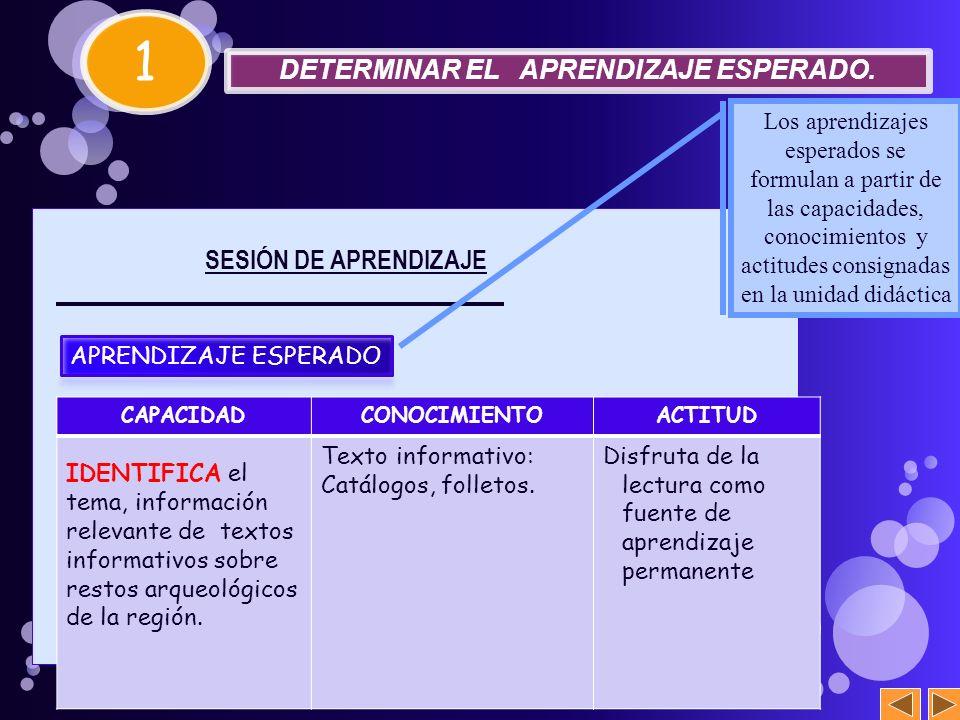 1. DETERMINAR EL APRENDIZAJE ESPERADO 2. ANALIZAR EL APRENDIZAJE ESPERADO 3. SELECCIONAR LAS ACTIVIDADES DE APRENDIZAJE Y ENSEÑANZA 4. PROGRAMAR LA SE