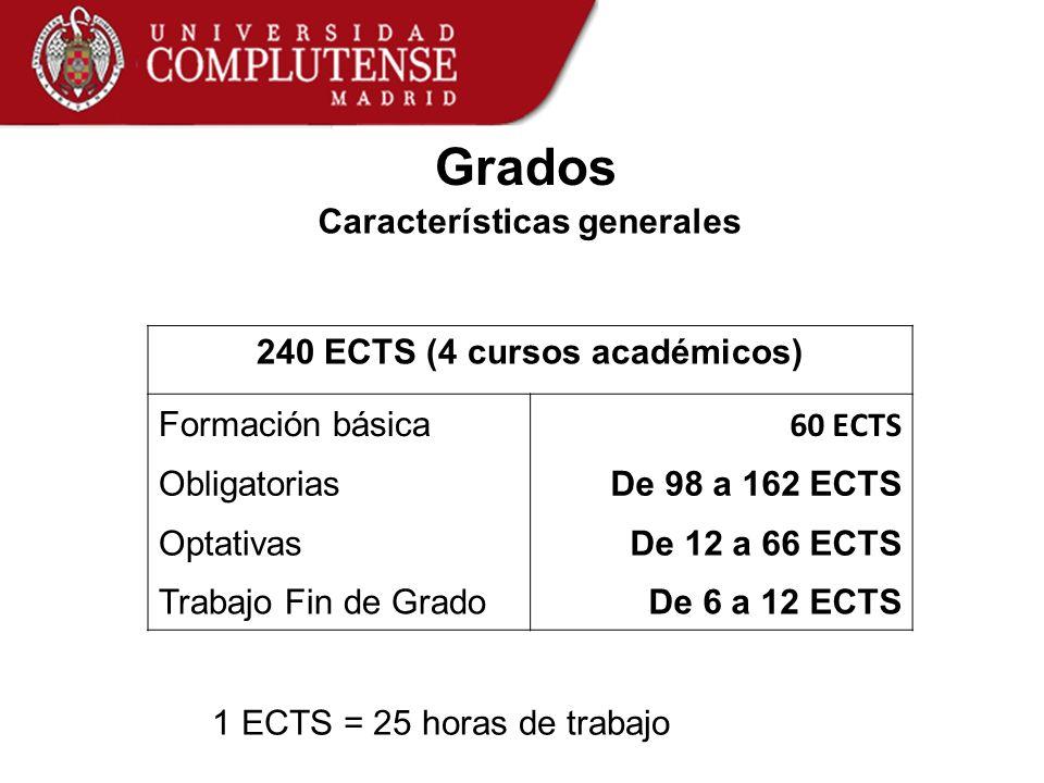 Grados Características generales 1 ECTS = 25 horas de trabajo 240 ECTS (4 cursos académicos) Formación básica 60 ECTS ObligatoriasDe 98 a 162 ECTS Opt