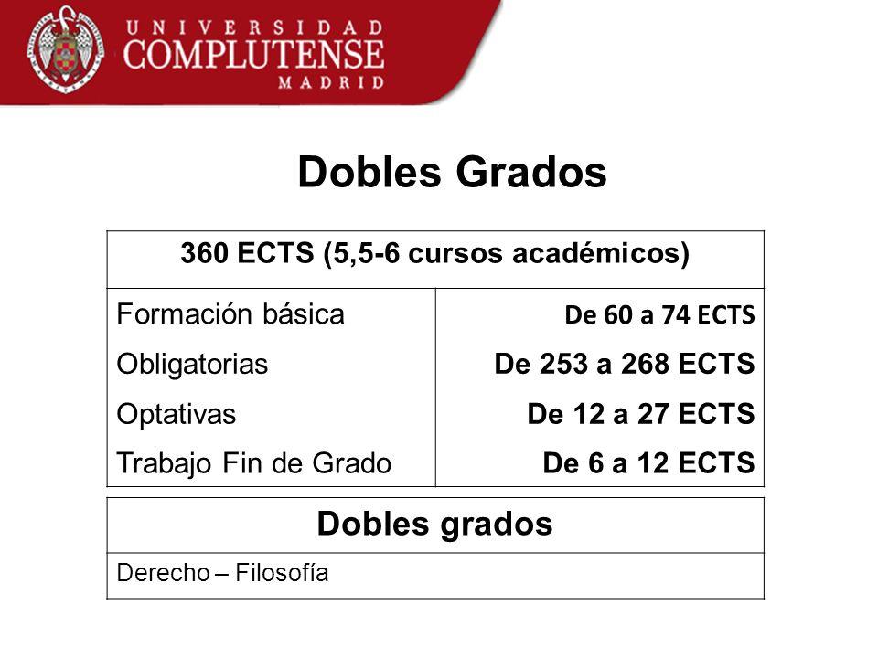 Dobles Grados Dobles grados Derecho – Filosofía 360 ECTS (5,5-6 cursos académicos) Formación básica De 60 a 74 ECTS ObligatoriasDe 253 a 268 ECTS Opta