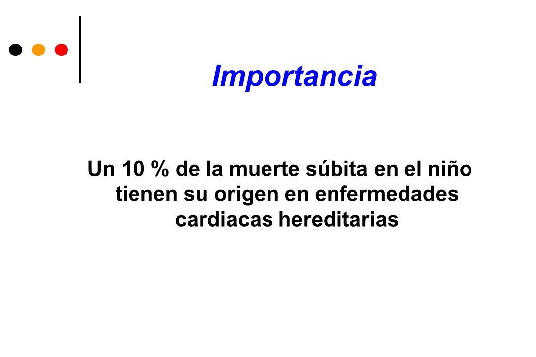 Síndrome de Brugada Epidemiología La prevalencia se sitúa en torno a 5/10.000 habitantes.