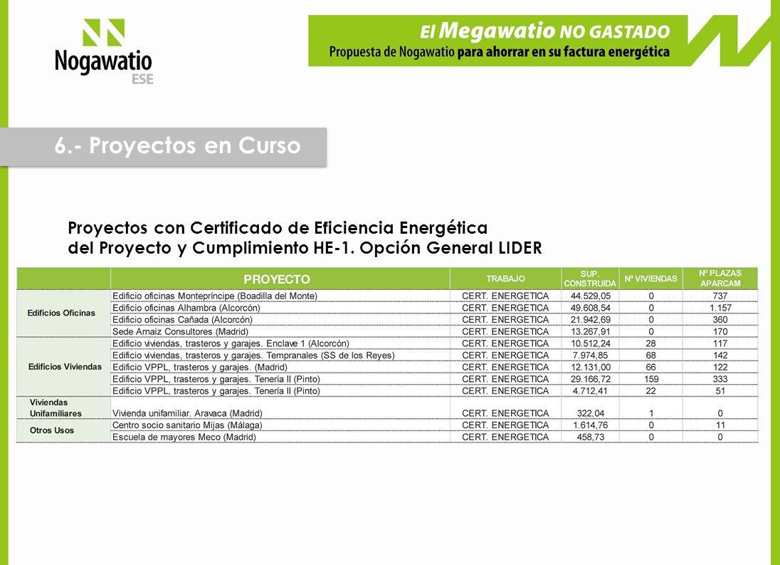 Proyectos con Certificado de Eficiencia Energética del Proyecto y Cumplimiento HE-1. Opción General LIDER 6.- Proyectos en Curso