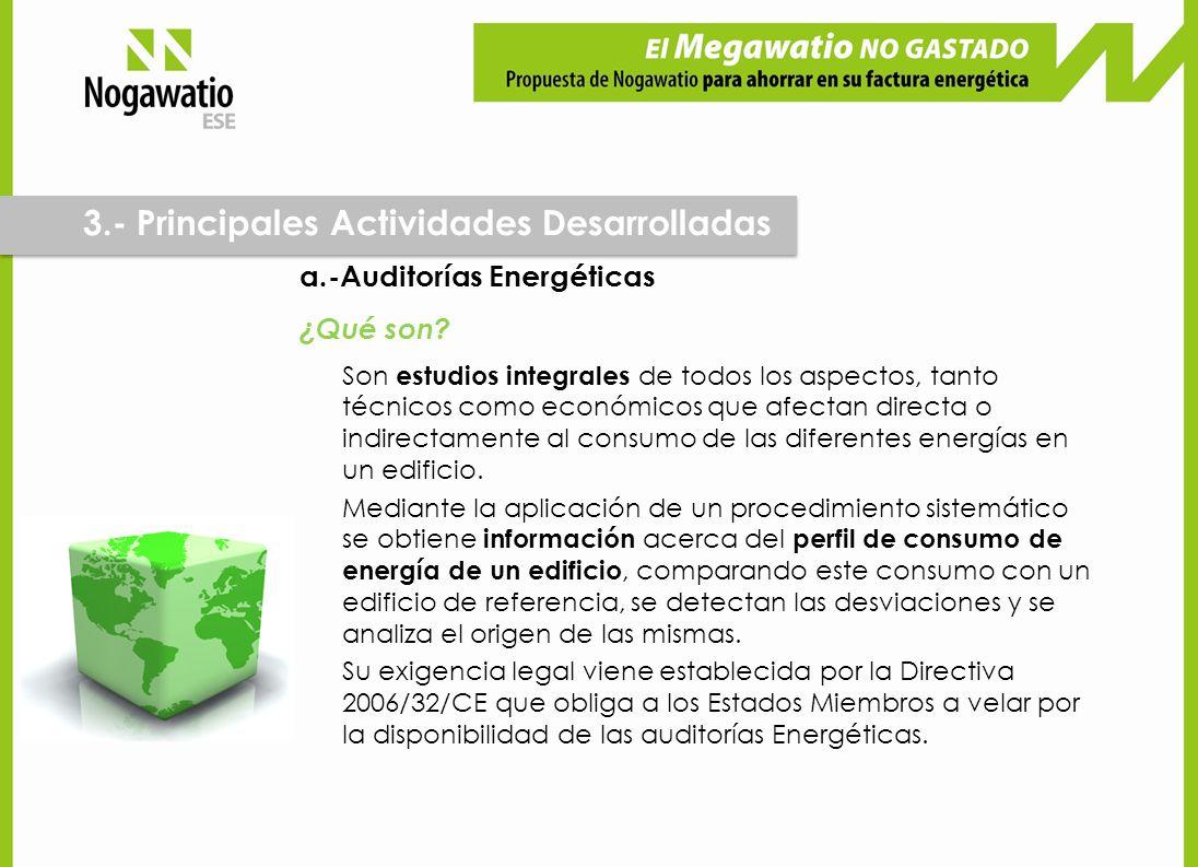 a.-Auditorías Energéticas ¿Objetivos.