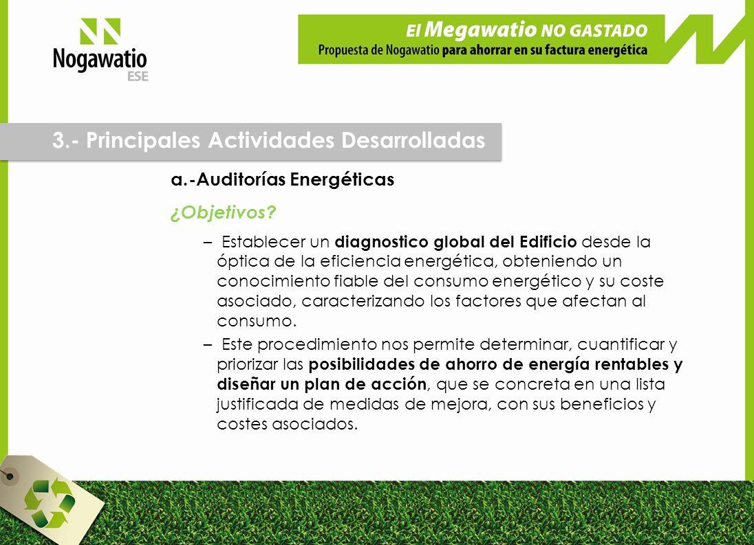 Teléfono: 91 405 85 37 Fax: 91 404 88 26 C/ Torrelaguna, 61 1ºC 28027 Madrid www.nogawatio.es 7.- Contacto