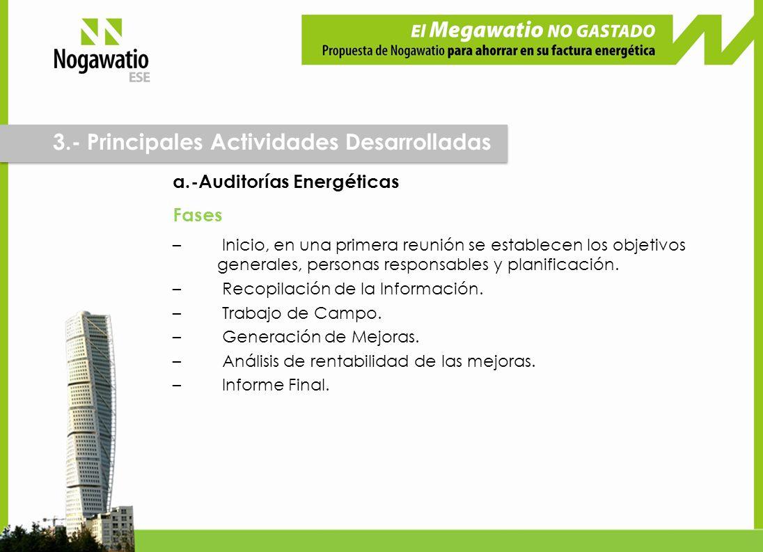 a.-Auditorías Energéticas Fases – Inicio, en una primera reunión se establecen los objetivos generales, personas responsables y planificación. – Recop