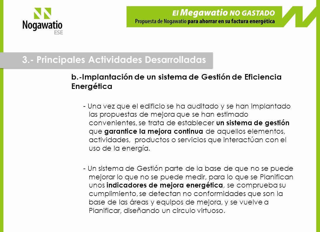 b.-Implantación de un sistema de Gestión de Eficiencia Energética – Beneficios: – Medio ambientales, reducción de los GEI.