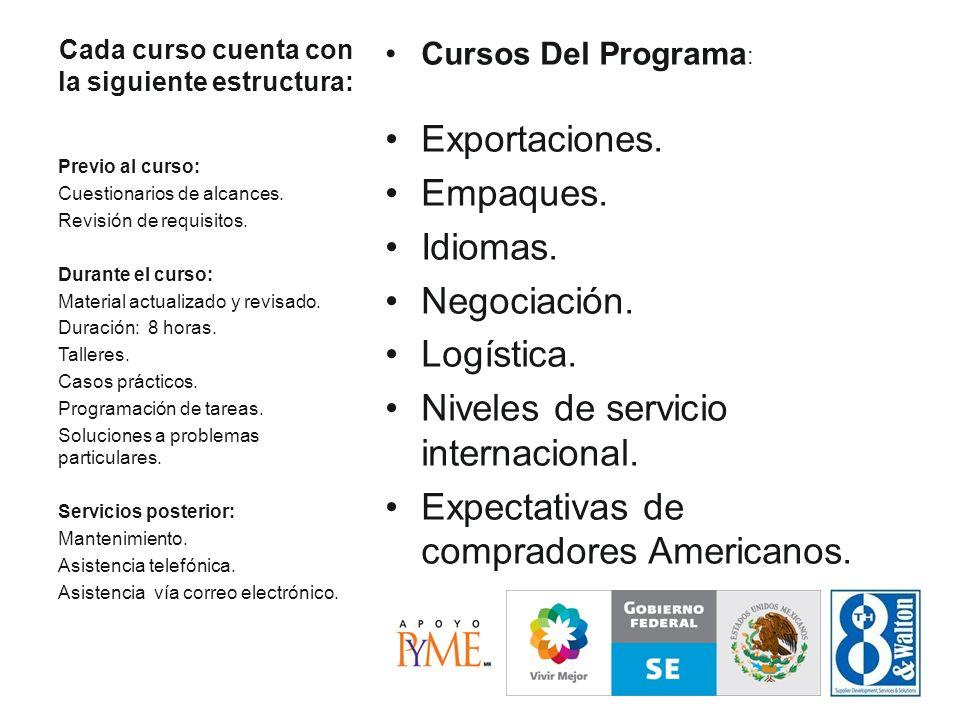Cada curso cuenta con la siguiente estructura: Cursos Del Programa : Exportaciones.