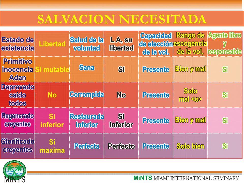 SALVACION NECESITADA