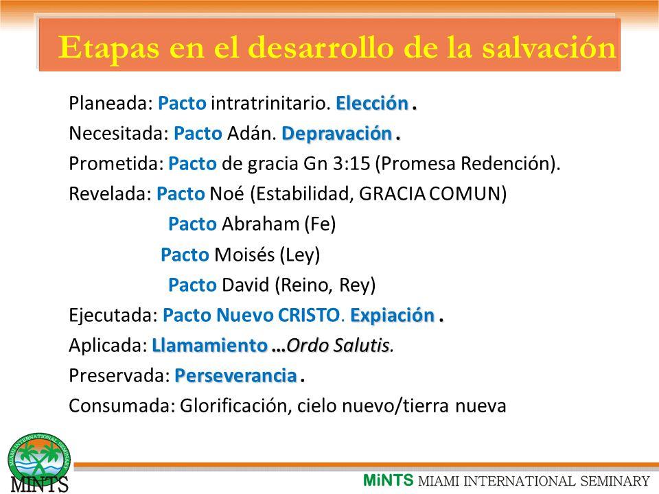 Etapas en el desarrollo de la salvación Elección.Planeada: Pacto intratrinitario.