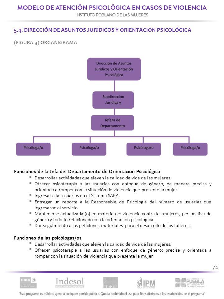 74 5.4. DIRECCIÓN DE ASUNTOS JURÍDICOS Y ORIENTACIÓN PSICOLÓGICA (FIGURA 3) ORGANIGRAMA Funciones de la Jefa del Departamento de Orientación Psicológi