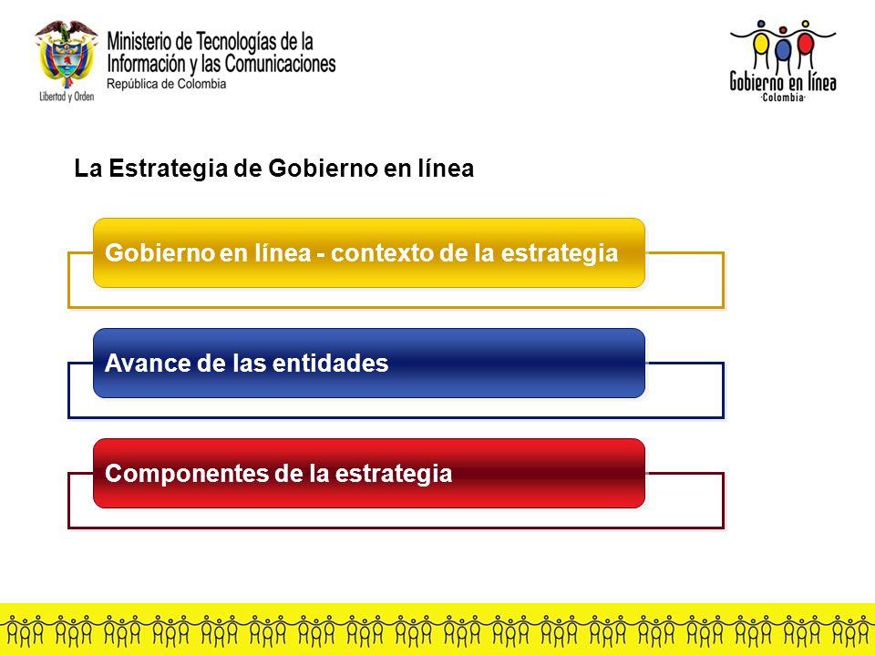 Gobierno en línea - contexto de la estrategia Avance de las entidades Componentes de la estrategia La Estrategia de Gobierno en línea