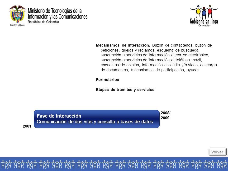 Fase de Interacción Comunicación de dos vías y consulta a bases de datos Fase de Interacción Comunicación de dos vías y consulta a bases de datos 2001 2008/ 2009 Mecanismos de Interacción.