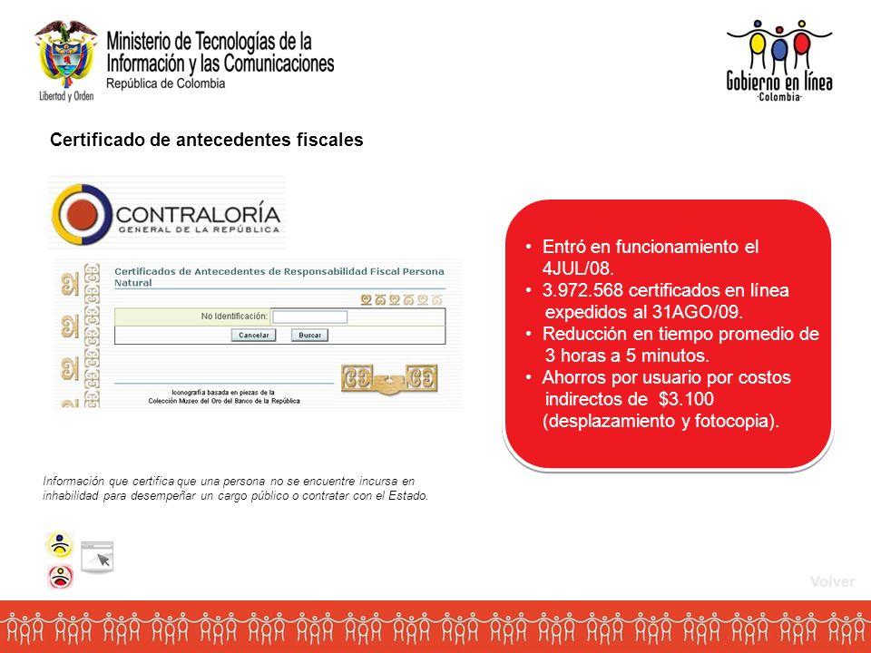Certificado de antecedentes fiscales Entró en funcionamiento el 4JUL/08.