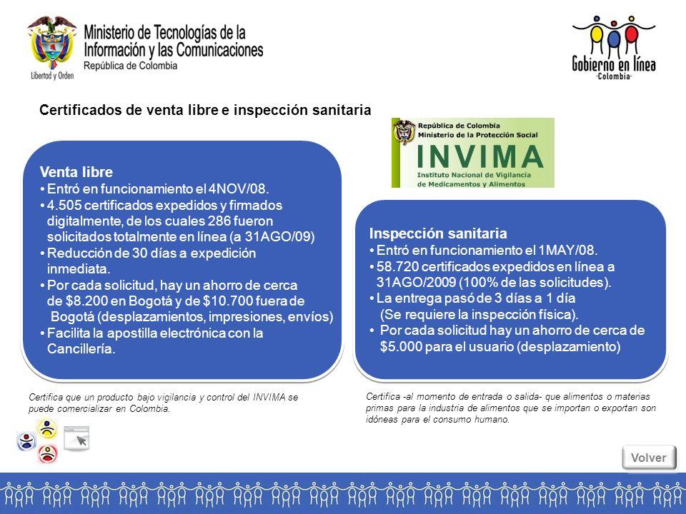 Certificados de venta libre e inspección sanitaria Inspección sanitaria Entró en funcionamiento el 1MAY/08.