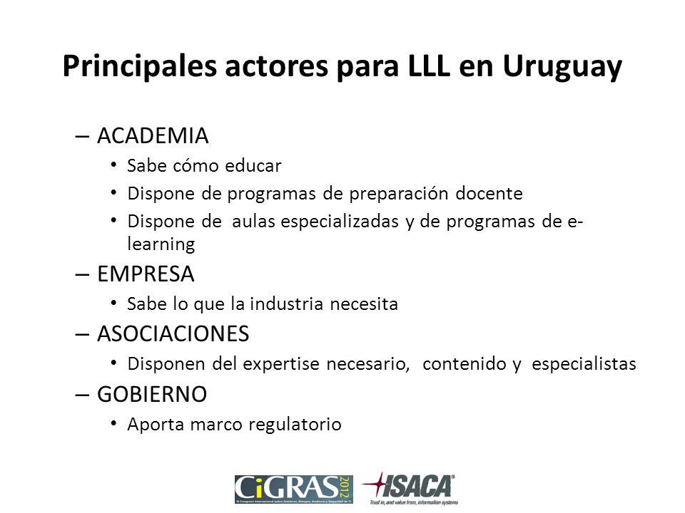 Principales actores para LLL en Uruguay – ACADEMIA Sabe cómo educar Dispone de programas de preparación docente Dispone de aulas especializadas y de programas de e- learning – EMPRESA Sabe lo que la industria necesita – ASOCIACIONES Disponen del expertise necesario, contenido y especialistas – GOBIERNO Aporta marco regulatorio