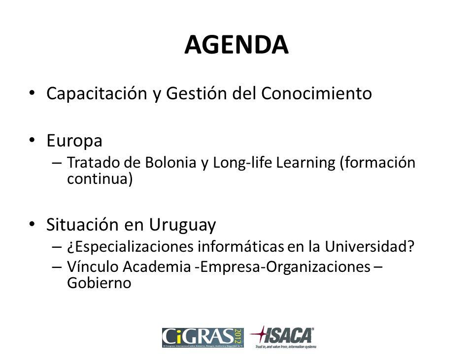 AGENDA Capacitación y Gestión del Conocimiento Europa – Tratado de Bolonia y Long-life Learning (formación continua) Situación en Uruguay – ¿Especializaciones informáticas en la Universidad.