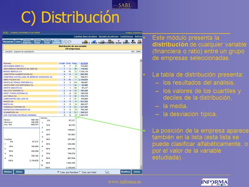 www.informa.es C) Distribución Este módulo presenta la distribución de cualquier variable (financiera o ratio) entre un grupo de empresas seleccionadas.
